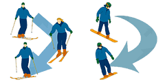 3rd level<br><small>parallel skis</small>